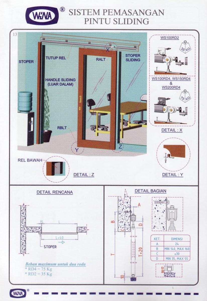 Gambar Pintu Sliding 0821 4018 9210 Produsen Pintu
